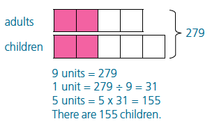2 – Fractions (P5)